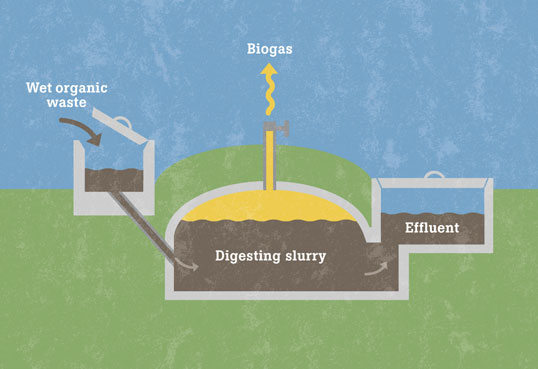 biogas_fixed_dome_illustration.jpg