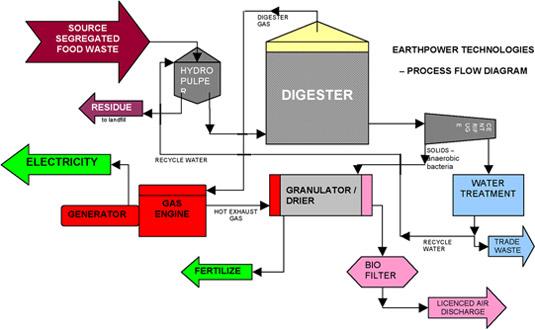 creating_green_energy_process-1.jpg