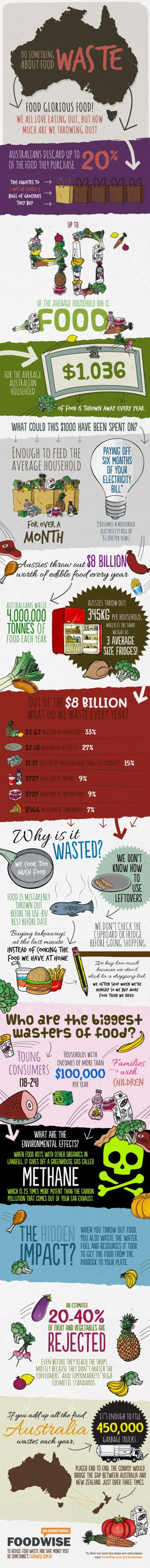foodwaste-infographic.jpg