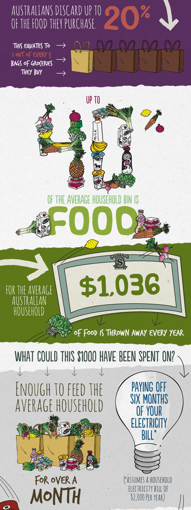 foodwaste-infographic2.jpg