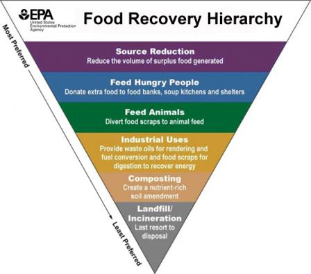 FRC_hierarchy